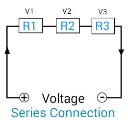 Series Connection of Resistors