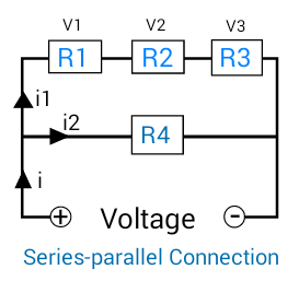 Series and Parallel circuit of resistance