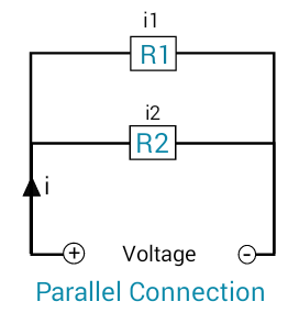 Parallel Connection of Resistors