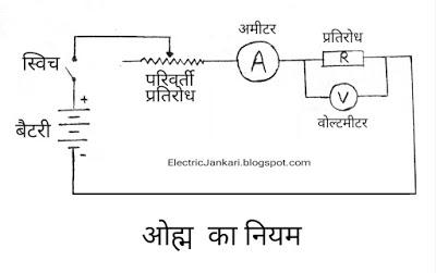 Om ka niyam circuit diagram