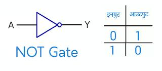NOT logic gate